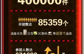中国的老龄化,将给中老年奶粉行业带来多大的市场?