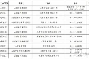 【每日重视】太原市卫健委发布省会34家发热门诊信息