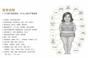 上和健康致力于用中医古方浴疗改善国人亚健康,提升免疫力。